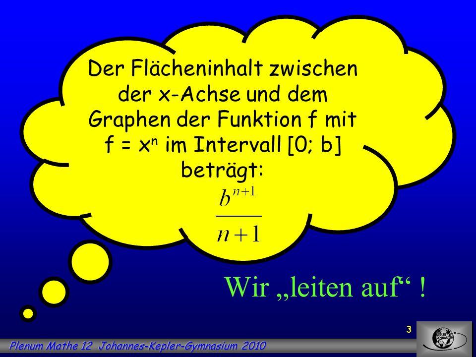 Der Flächeninhalt zwischen der x-Achse und dem Graphen der Funktion f mit f = xn im Intervall [0; b] beträgt: